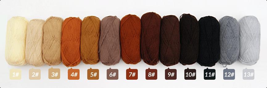 Paleta kolorów włosów